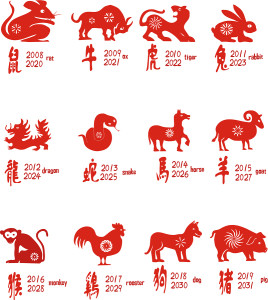 2016 predictions for each chinese zodiac animal chinese new year